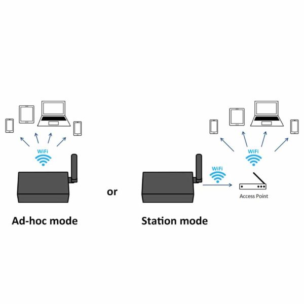 2 Marine WiFi options_ ad-hoc and station modes A031