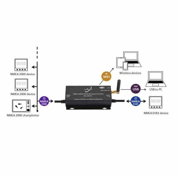 How to connect NMEA 0183 to NMEA 2000 + WiFi Apps +USB