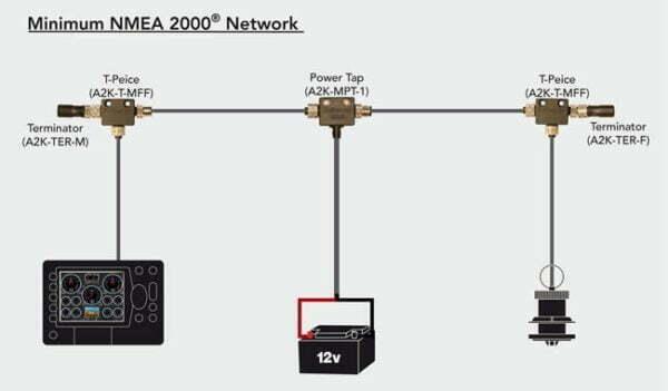 Minimum NMEA 2000 Network